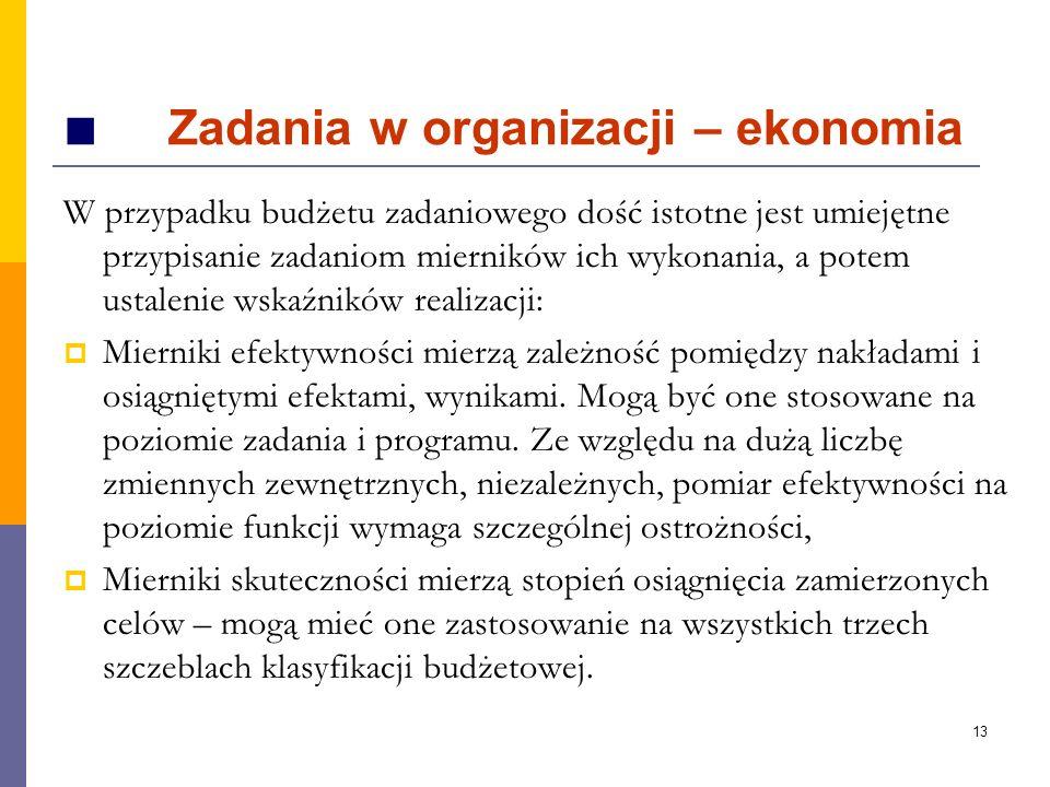 ■ Zadania w organizacji – ekonomia