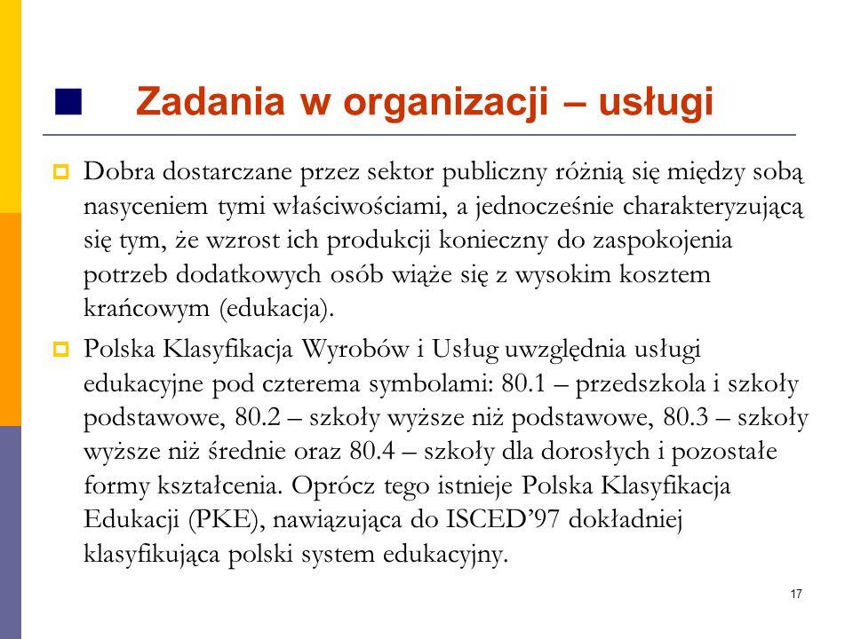 ■ Zadania w organizacji – usługi