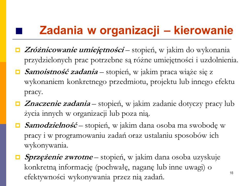 ■ Zadania w organizacji – kierowanie