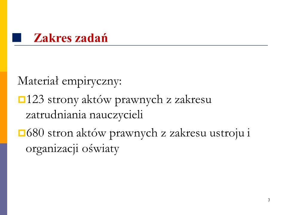 123 strony aktów prawnych z zakresu zatrudniania nauczycieli