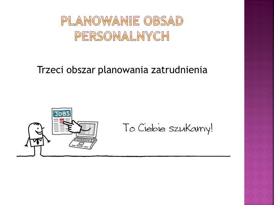 Planowanie obsad personalnych