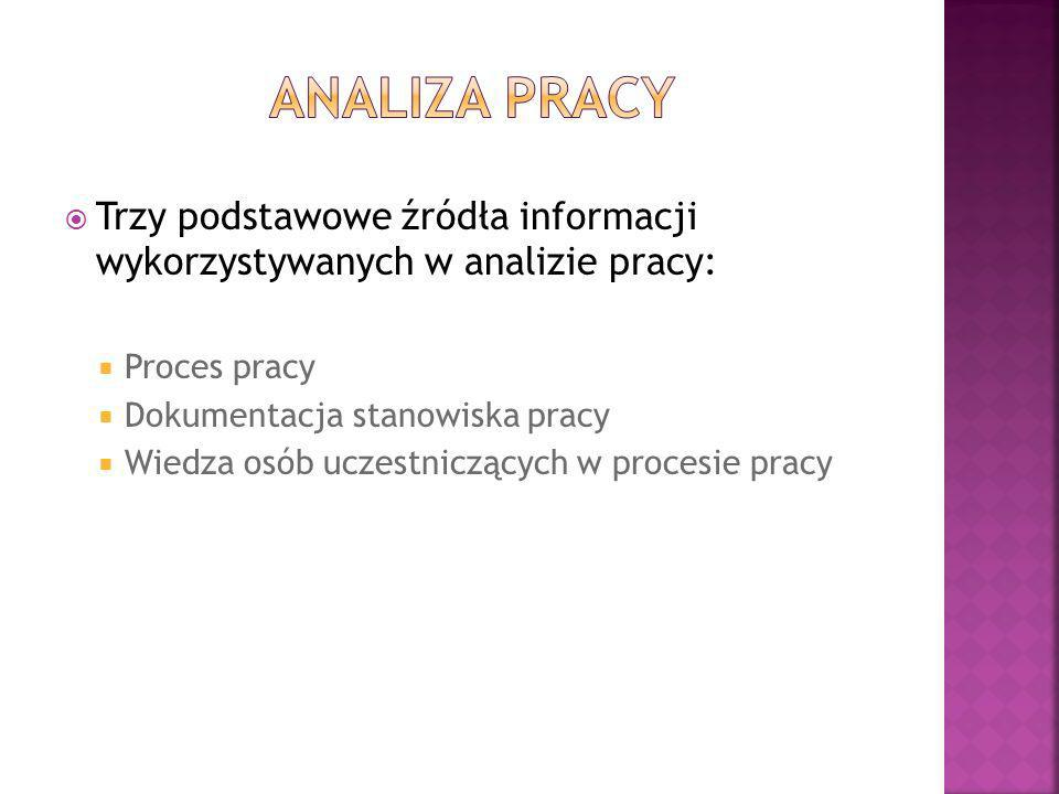 ANALIZA PRACY Trzy podstawowe źródła informacji wykorzystywanych w analizie pracy: Proces pracy. Dokumentacja stanowiska pracy.
