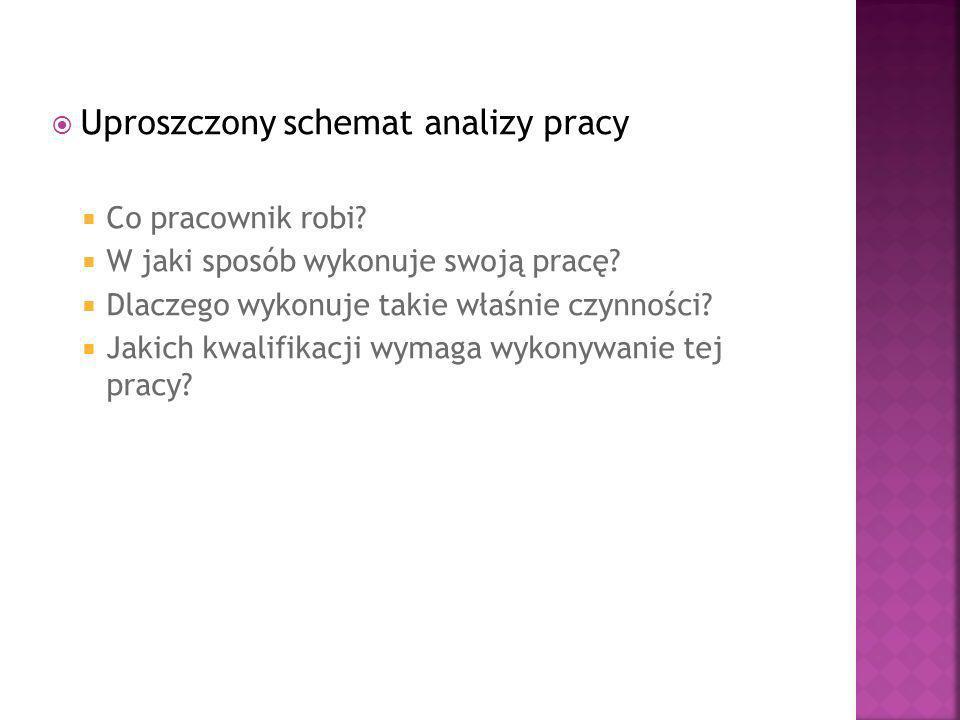 Uproszczony schemat analizy pracy