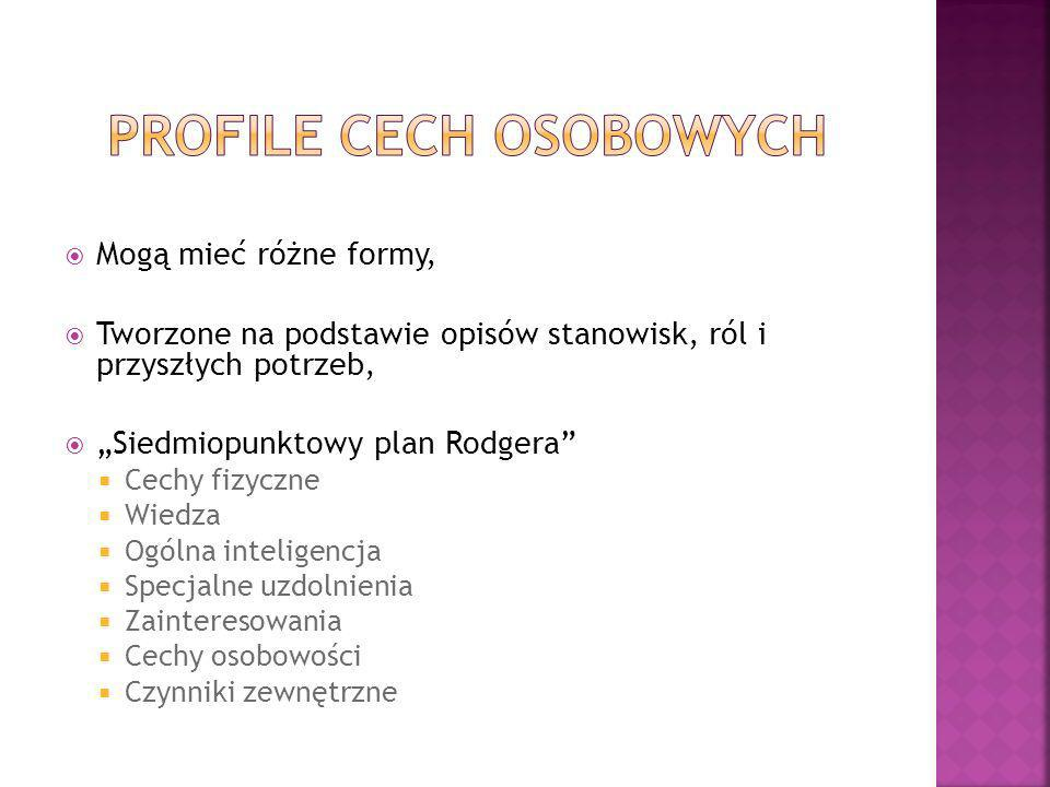 PROFILE CECH OSOBOWYCH