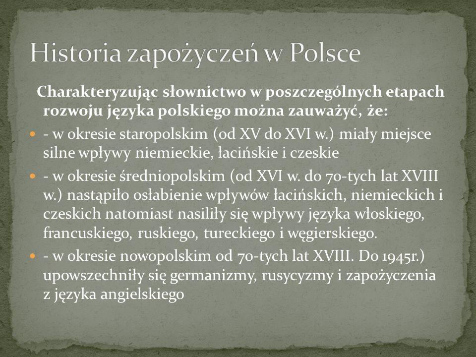 Historia zapożyczeń w Polsce