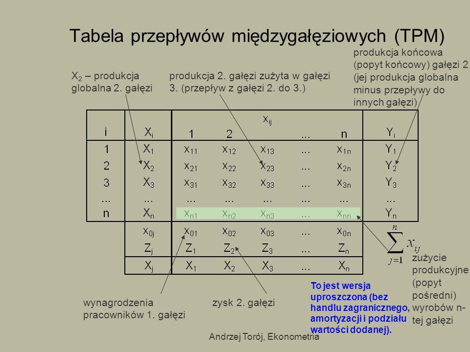 Tabela przepływów międzygałęziowych (TPM)