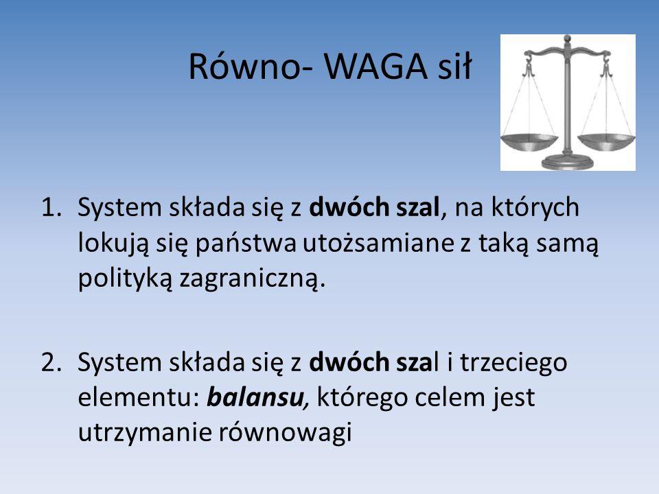 Równo- WAGA sił System składa się z dwóch szal, na których lokują się państwa utożsamiane z taką samą polityką zagraniczną.