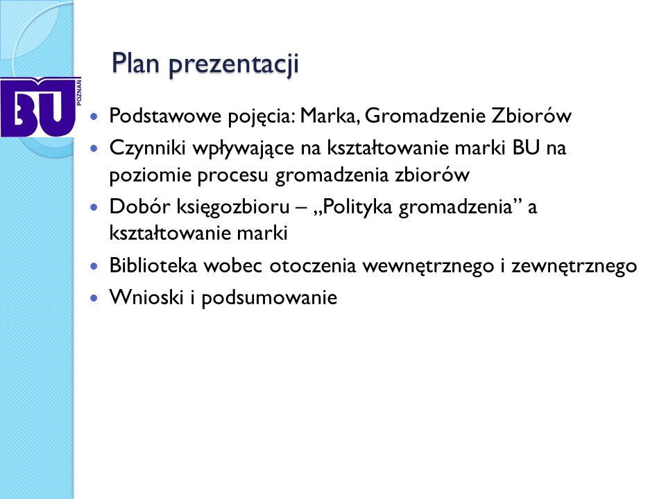 Plan prezentacji Podstawowe pojęcia: Marka, Gromadzenie Zbiorów