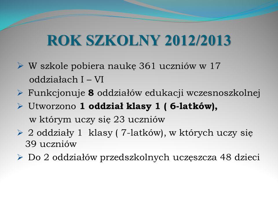 ROK SZKOLNY 2012/2013 W szkole pobiera naukę 361 uczniów w 17