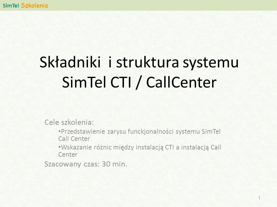Składniki i struktura systemu SimTel CTI / CallCenter