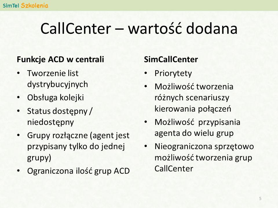 CallCenter – wartość dodana