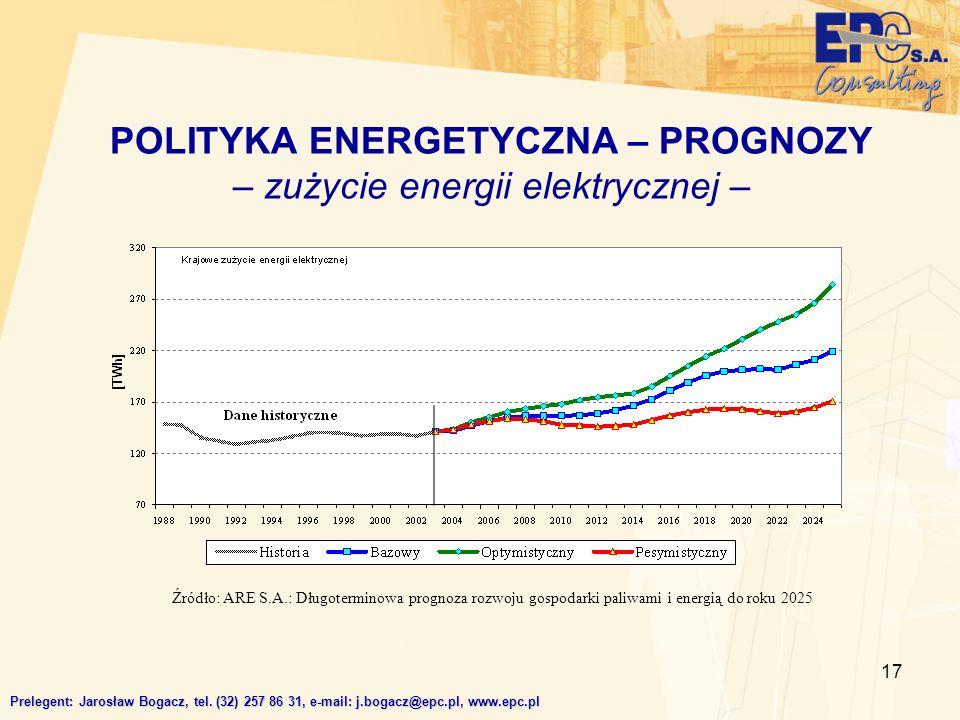 POLITYKA ENERGETYCZNA – PROGNOZY – zużycie energii elektrycznej –