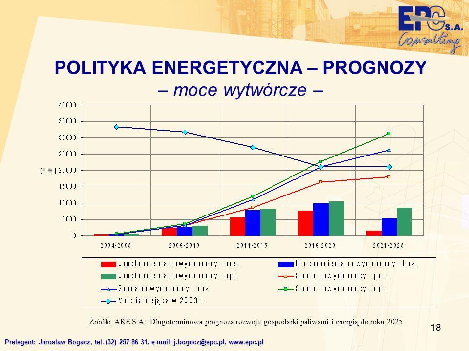 POLITYKA ENERGETYCZNA – PROGNOZY – moce wytwórcze –