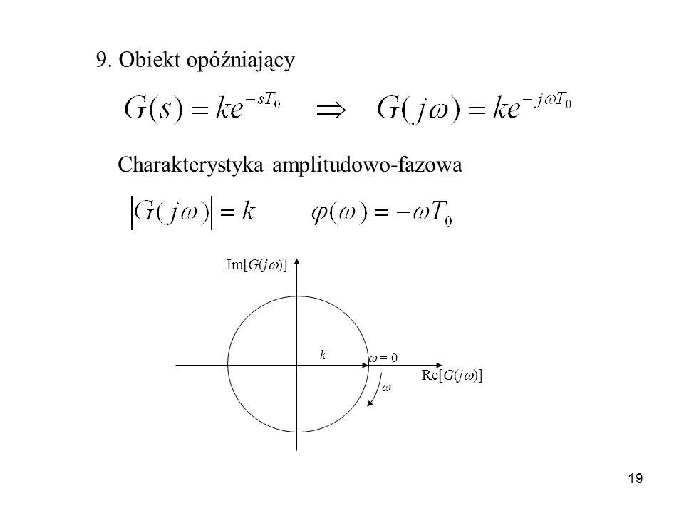 Charakterystyka amplitudowo-fazowa