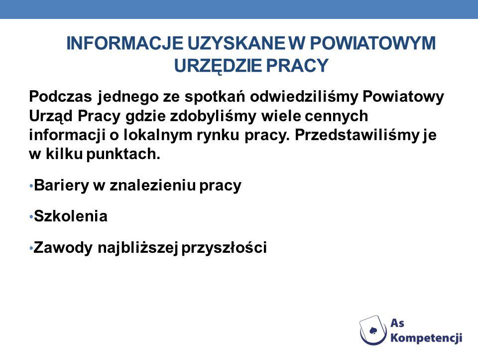 Informacje uzyskane w Powiatowym Urzędzie Pracy