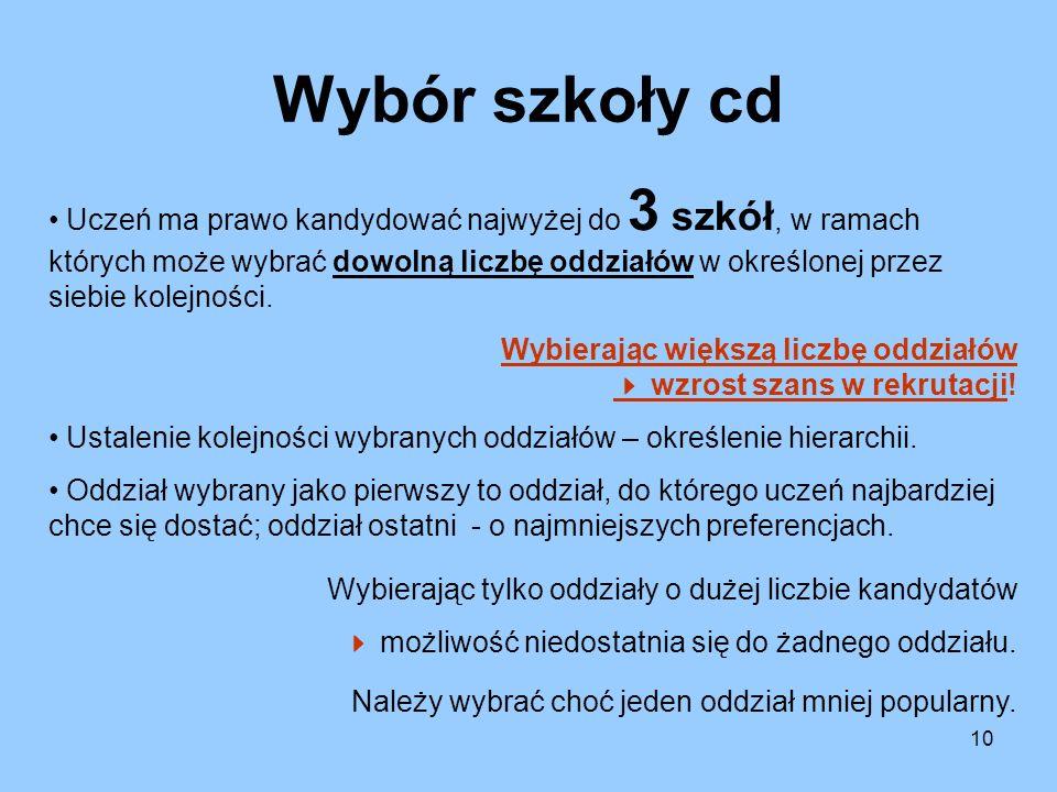 Wybór szkoły cd