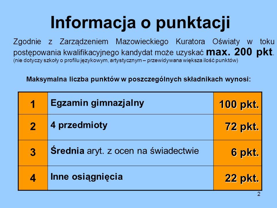 Informacja o punktacji