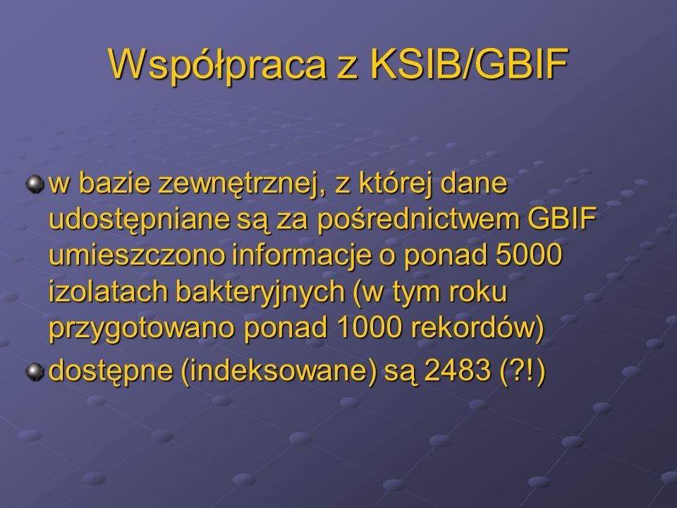 Współpraca z KSIB/GBIF