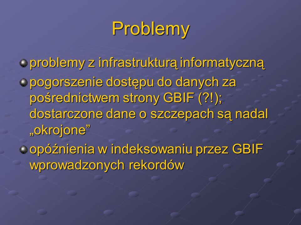 Problemy problemy z infrastrukturą informatyczną