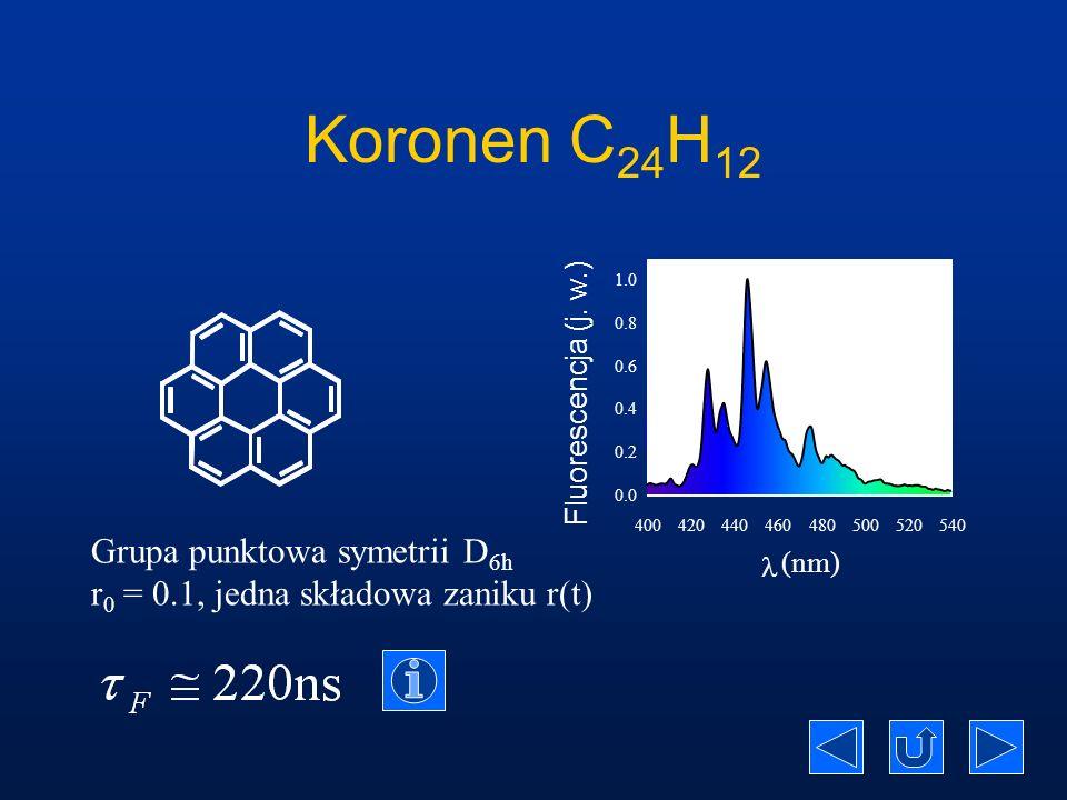 Koronen C24H12 Grupa punktowa symetrii D6h