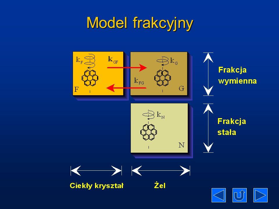 Model frakcyjny