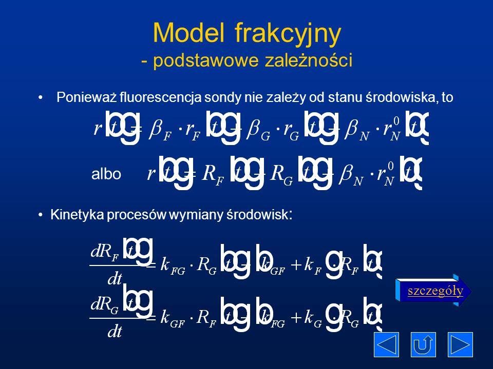 Model frakcyjny - podstawowe zależności