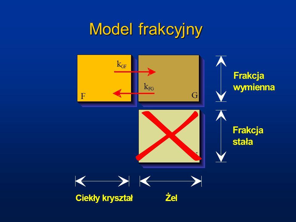 Model frakcyjny F r a k c j a w y m i e n n a F r a k c j a s t a ł a