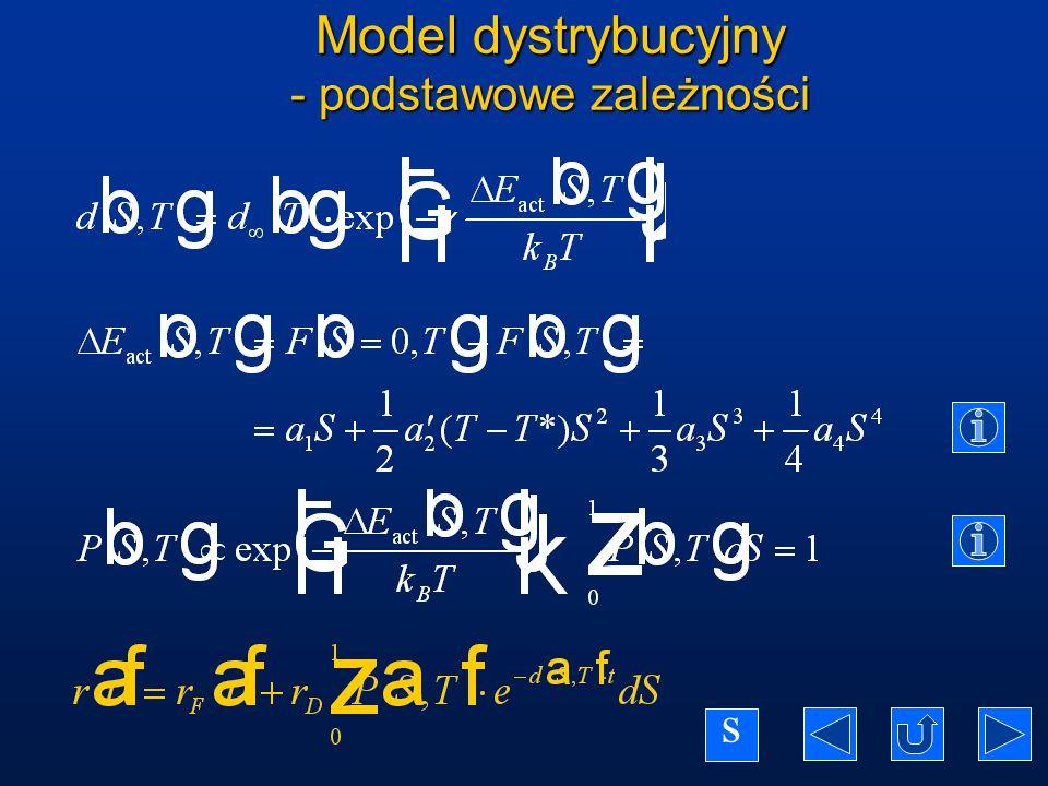 Model dystrybucyjny - podstawowe zależności