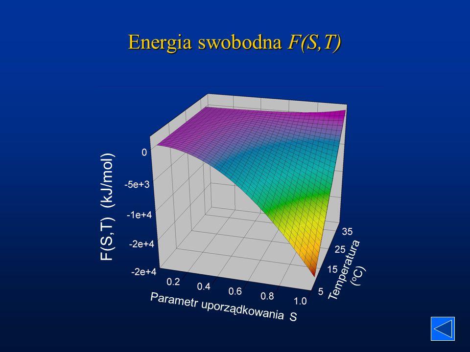 Energia swobodna F(S,T)
