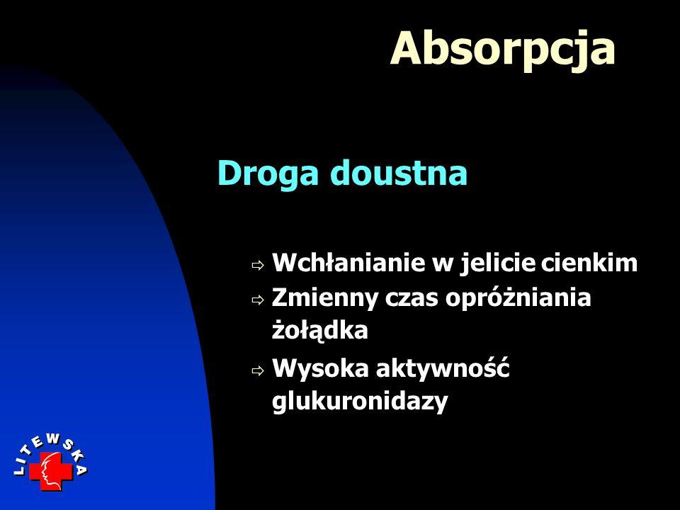Absorpcja Droga doustna Wchłanianie w jelicie cienkim
