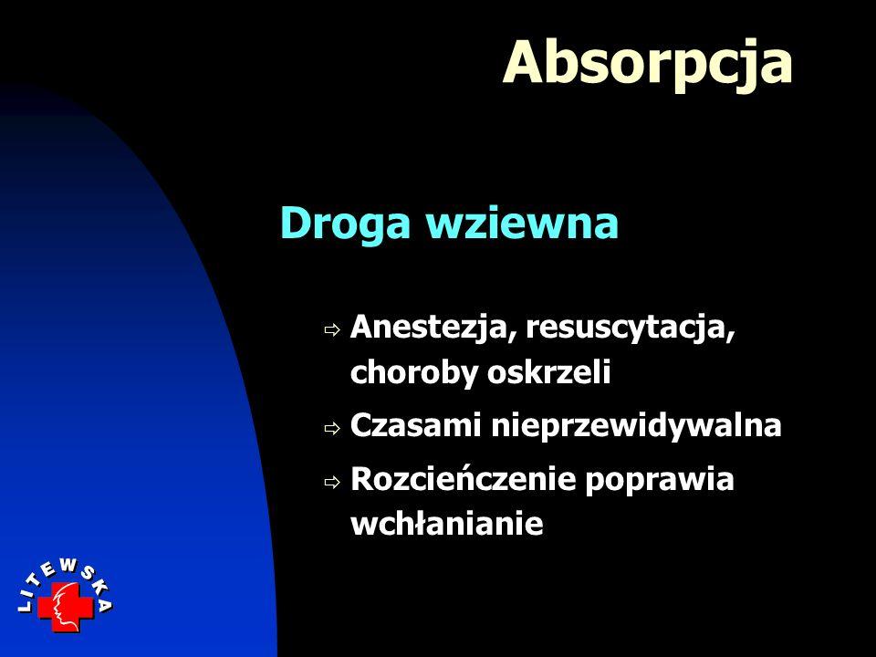 Absorpcja Droga wziewna Anestezja, resuscytacja, choroby oskrzeli