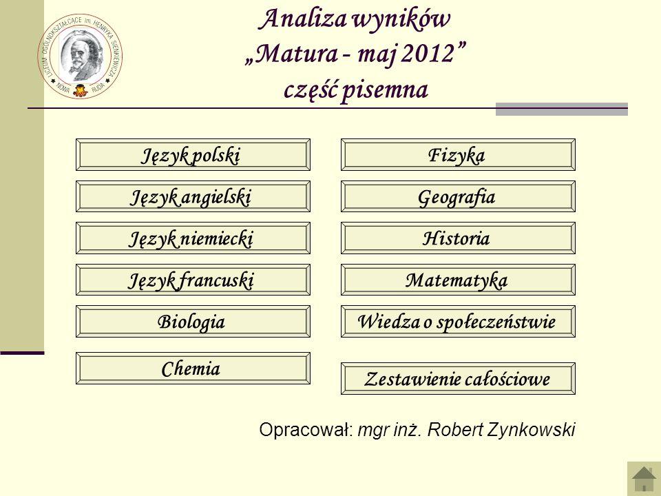 """Analiza wyników """"Matura - maj 2012 część pisemna"""