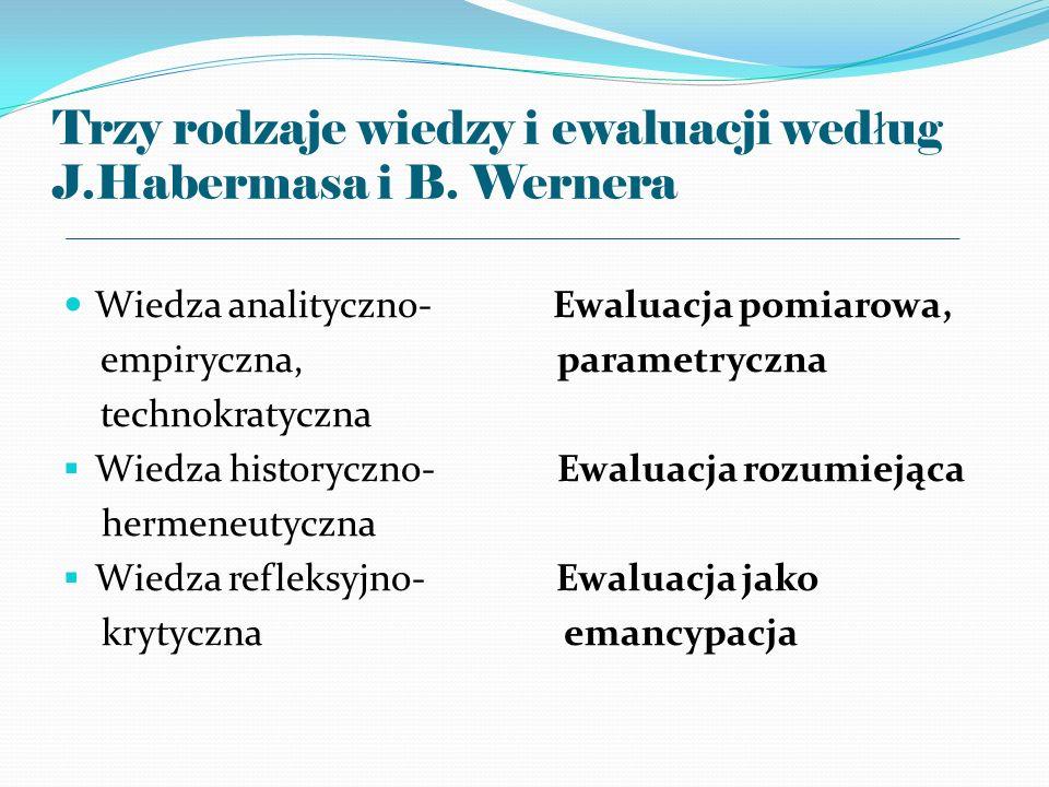 Trzy rodzaje wiedzy i ewaluacji według J.Habermasa i B. Wernera