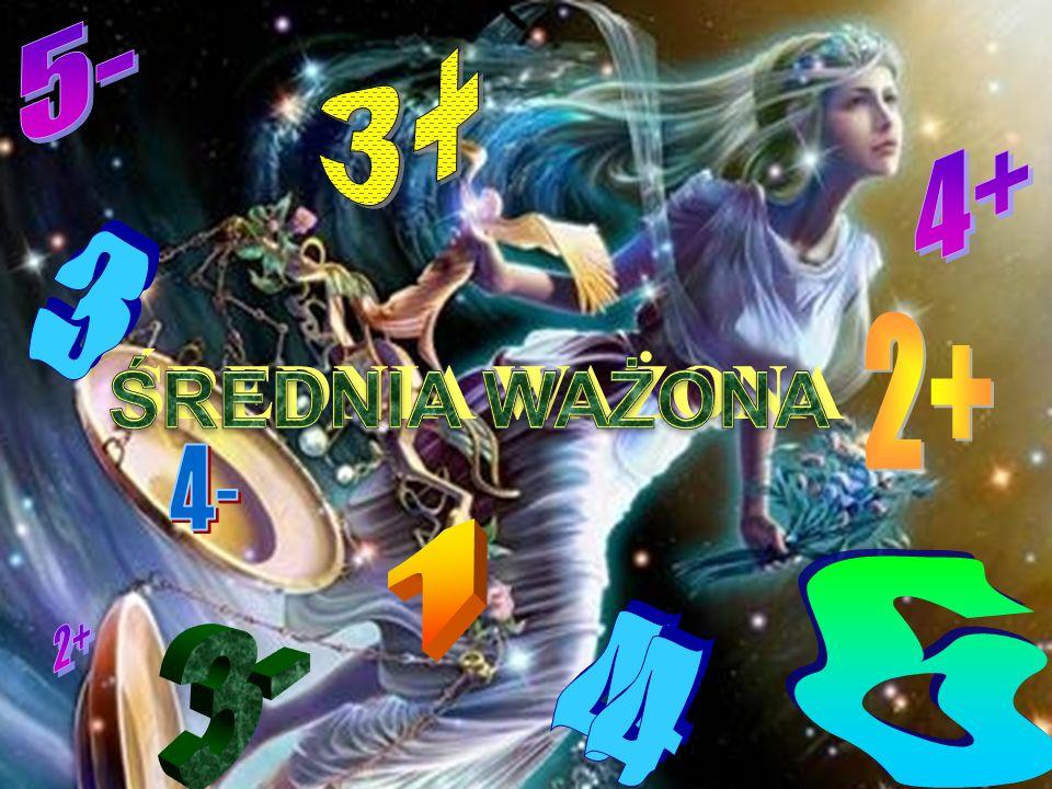 5- 3+ 4+ 3 2+ ŚREDNIA WAŻONA ŚREDNIA WAŻONA 4- 1 6 2+ 3- 4 4