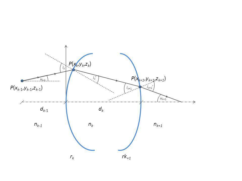 P(xk,yk,zk) P(xk+1,yk+1,zk+1) P(xk-1,yk-1,zk-1) dk-1 dk nk-1 nk nk+1