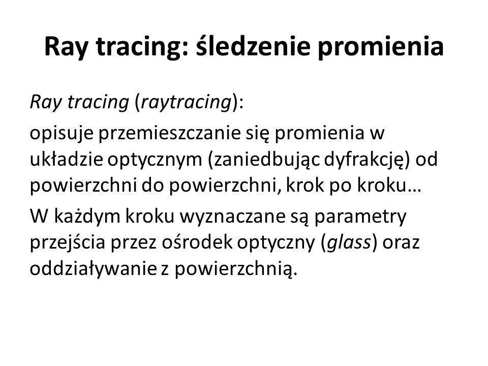 Ray tracing: śledzenie promienia