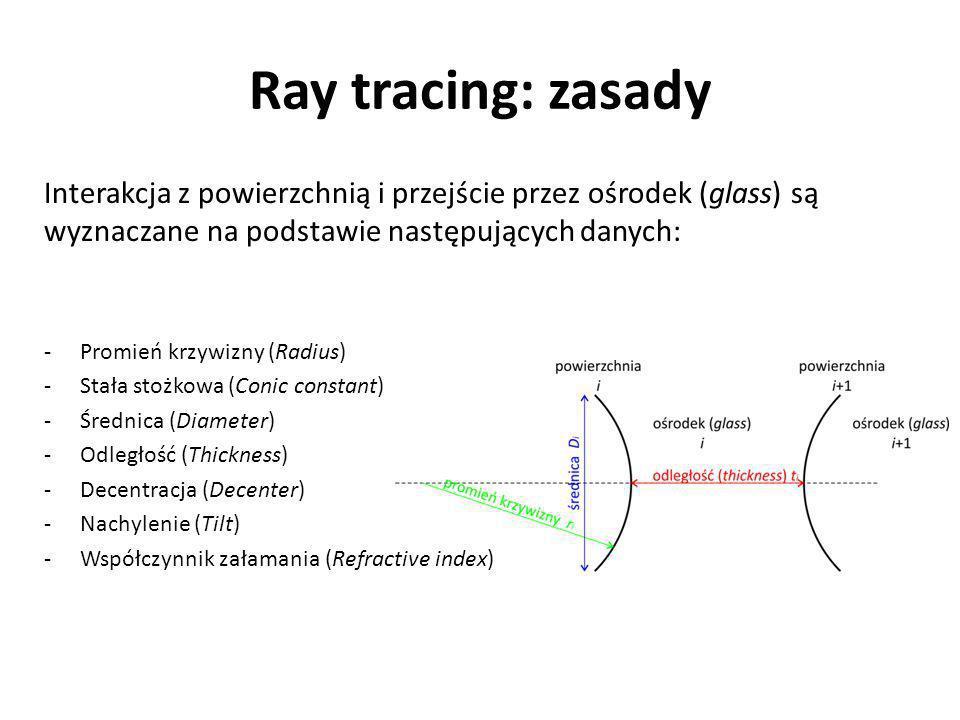 Ray tracing: zasady Interakcja z powierzchnią i przejście przez ośrodek (glass) są wyznaczane na podstawie następujących danych:
