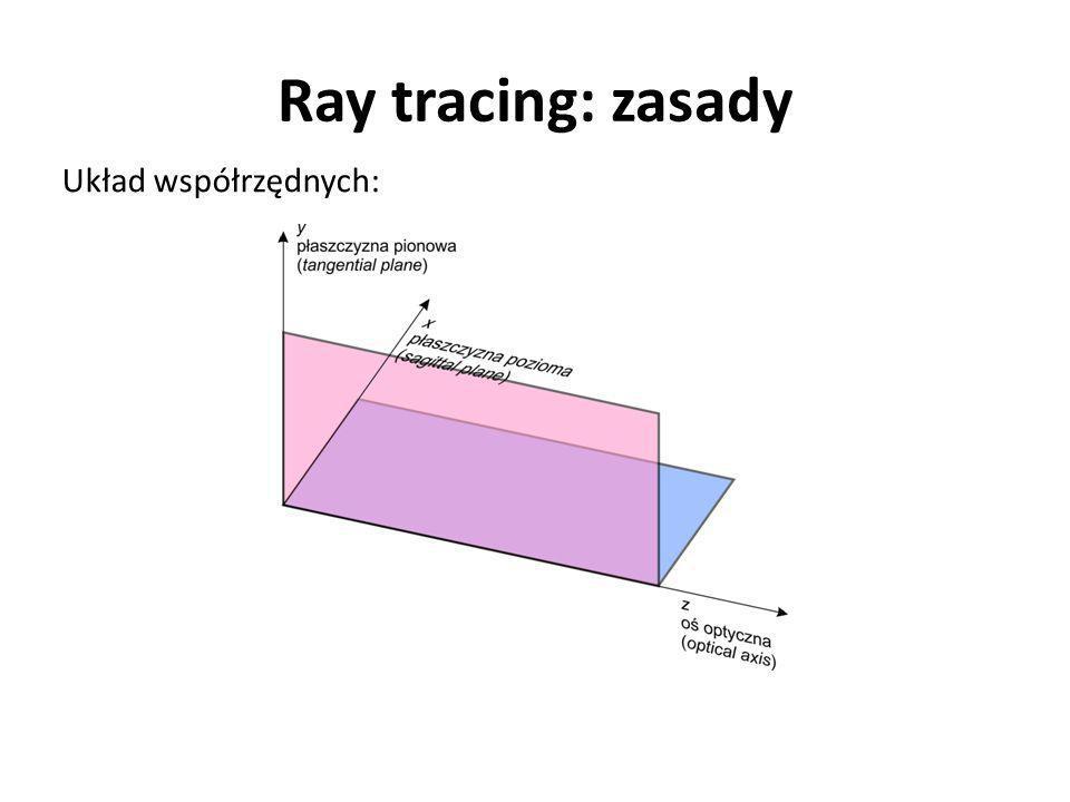 Ray tracing: zasady Układ współrzędnych: