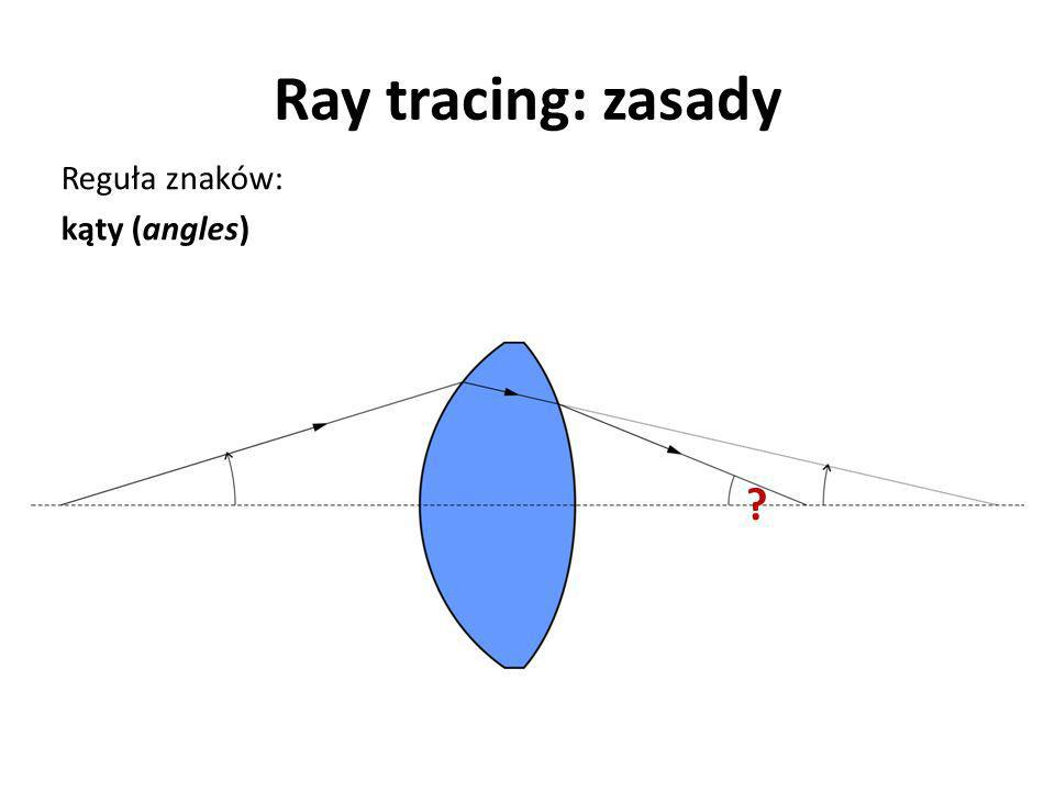 Ray tracing: zasady Reguła znaków: kąty (angles)