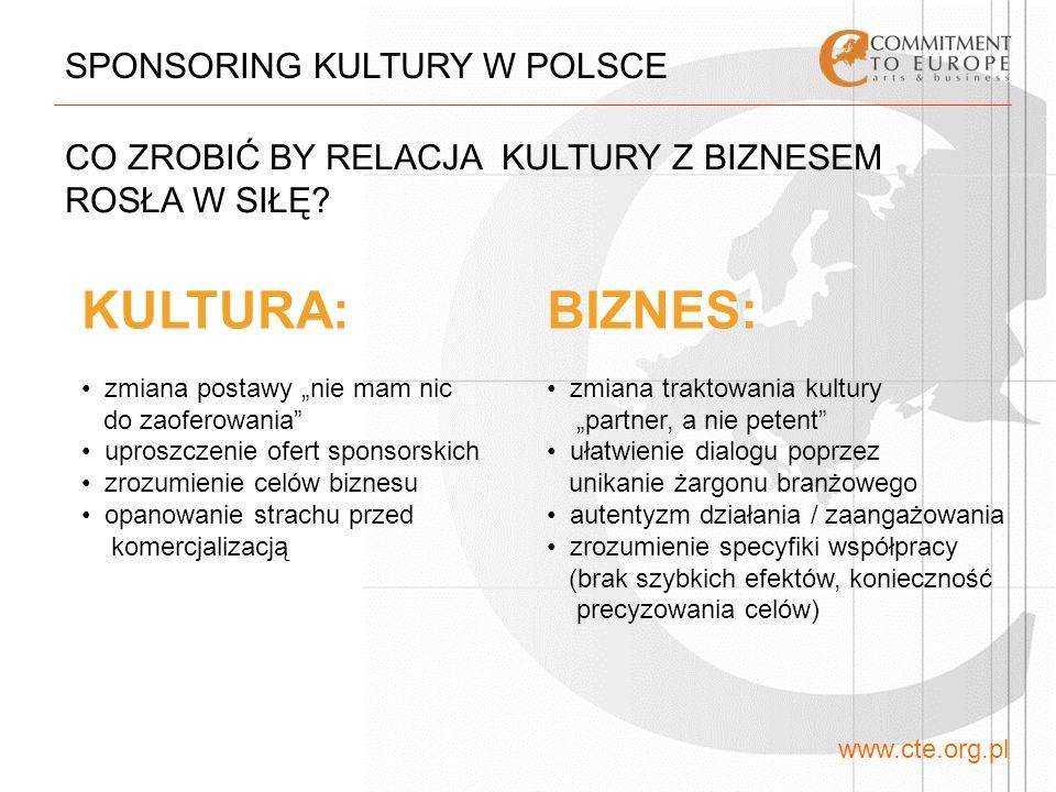 KULTURA: BIZNES: SPONSORING KULTURY W POLSCE