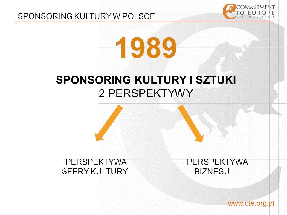 SPONSORING KULTURY I SZTUKI