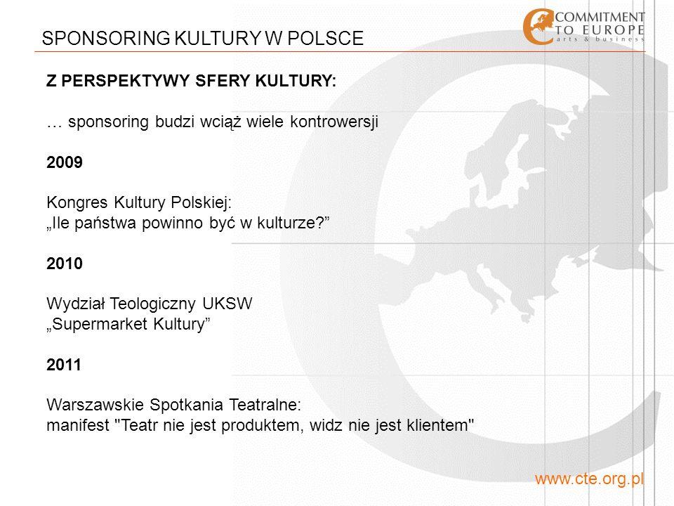 SPONSORING KULTURY W POLSCE