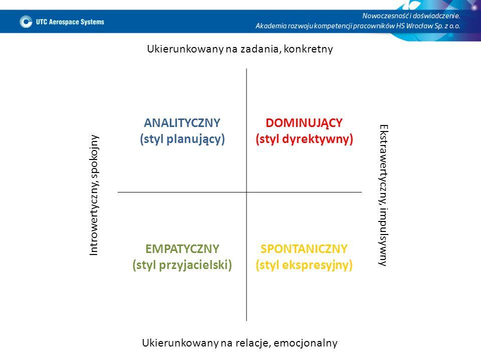 ANALITYCZNY (styl planujący) DOMINUJĄCY (styl dyrektywny) EMPATYCZNY