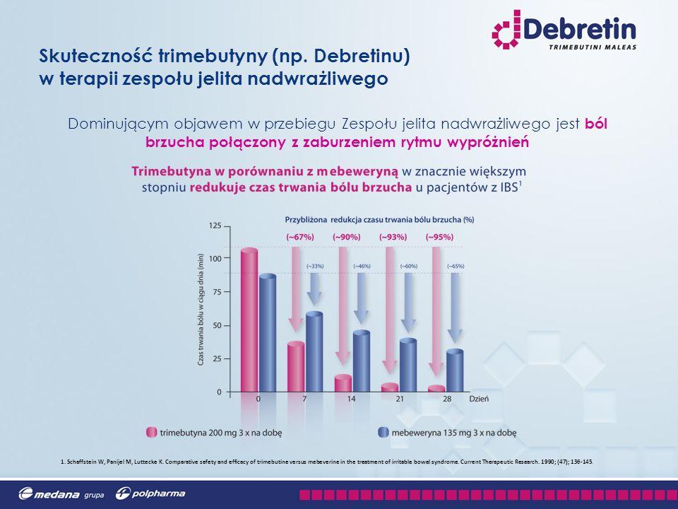 Skuteczność trimebutyny (np. Debretinu)