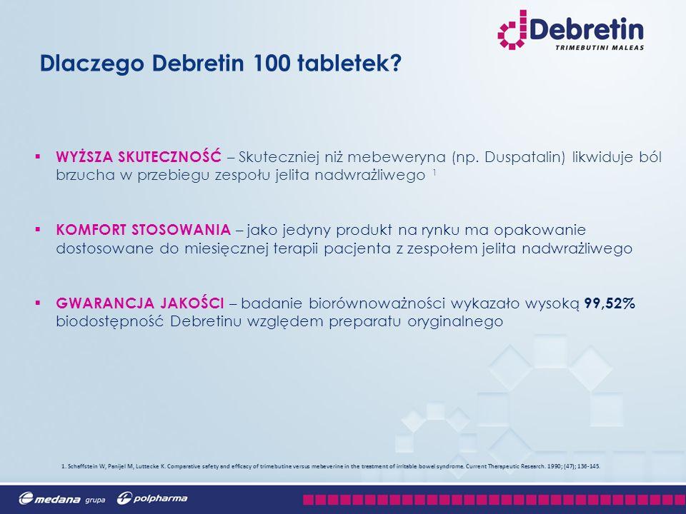 Dlaczego Debretin 100 tabletek