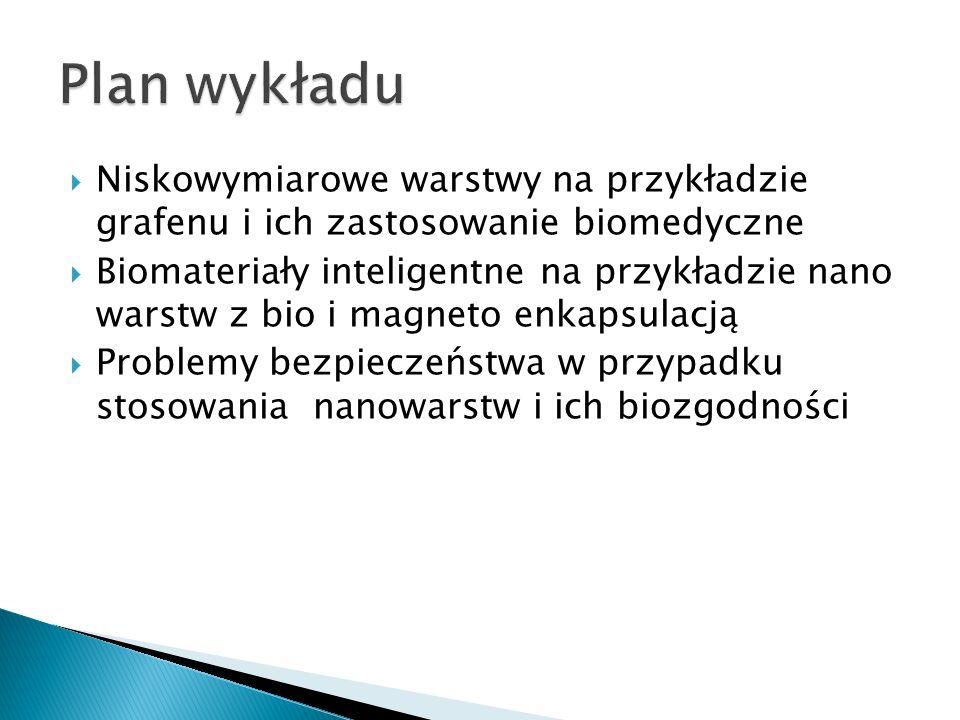 Plan wykładuNiskowymiarowe warstwy na przykładzie grafenu i ich zastosowanie biomedyczne.