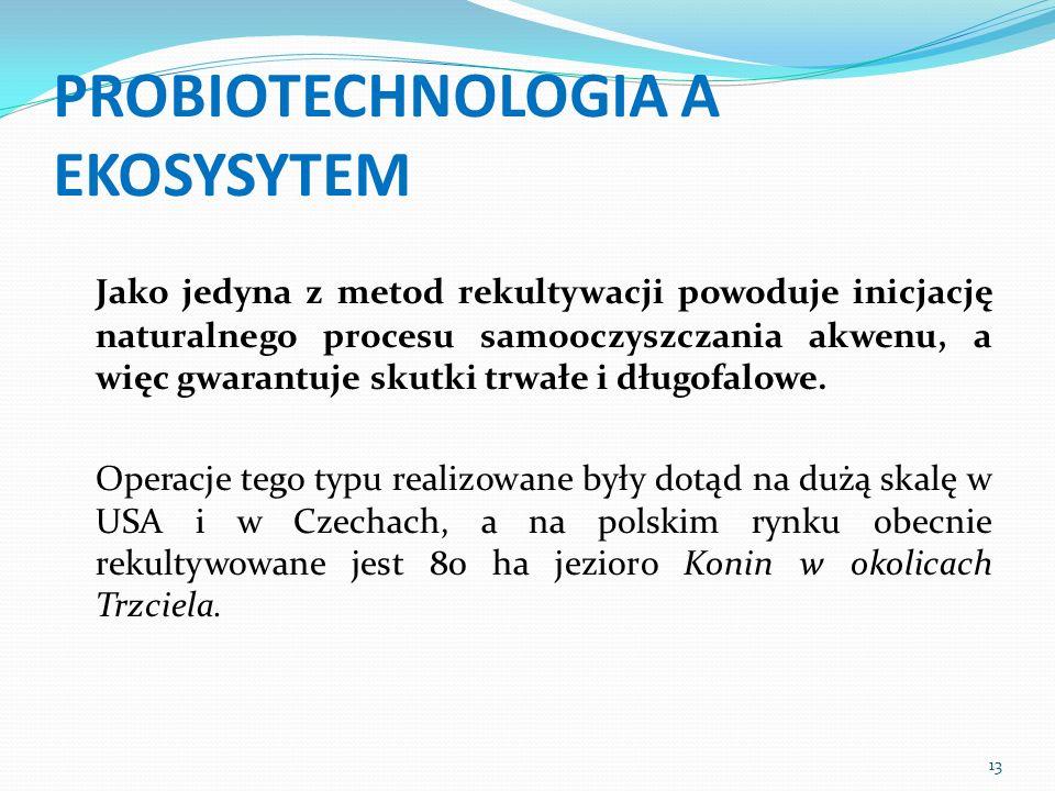 PROBIOTECHNOLOGIA A EKOSYSYTEM