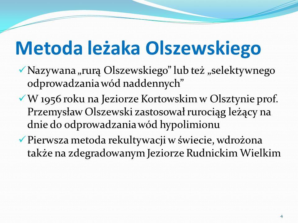 Metoda leżaka Olszewskiego