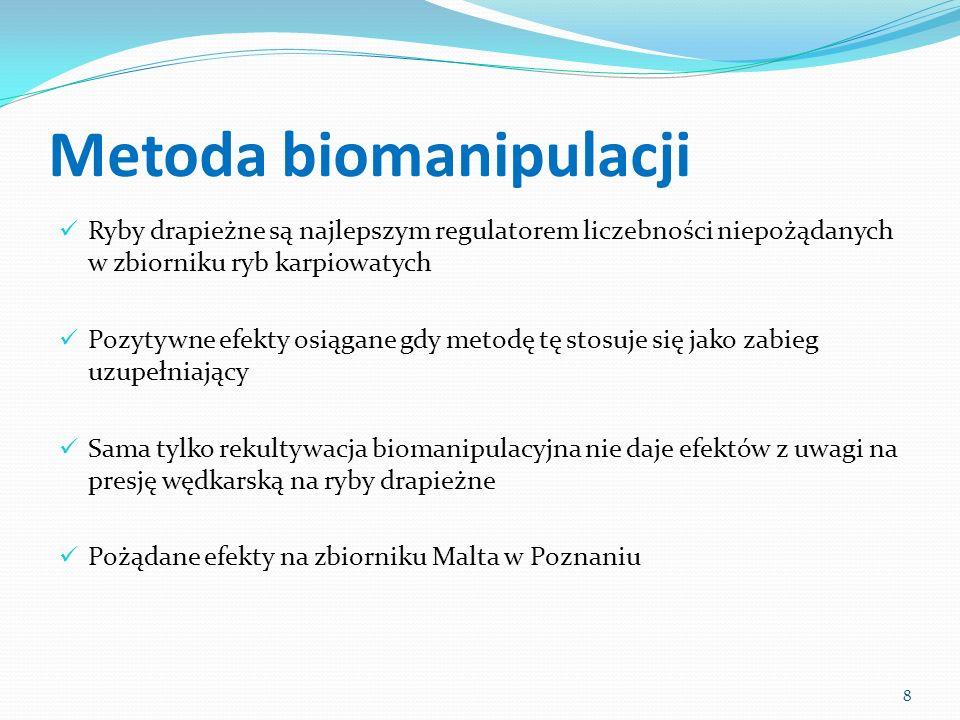 Metoda biomanipulacji