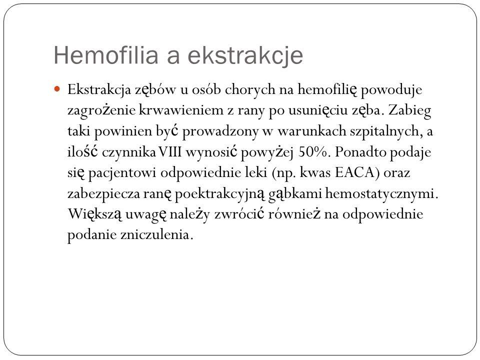 Hemofilia a ekstrakcje